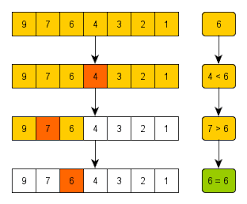 Binar qidiruv( Binary Search )