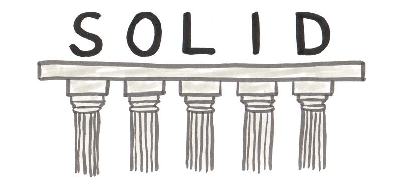 SOLID Printsiplari (I-qism)