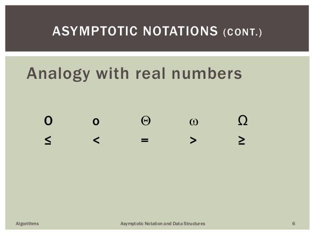 Asimptotik notatsiya