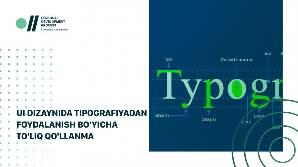 UI dizaynida tipografiyadan foydalanish bo'yicha to'liq qo'llanma