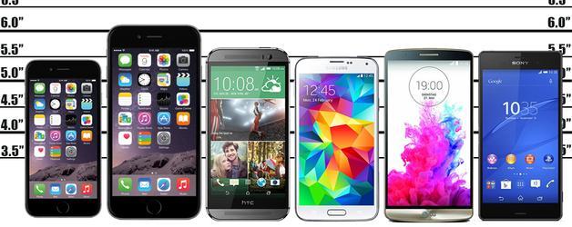 iPhone yoki Android? Taqqoslaymiz
